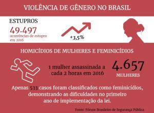 mulheres-negras-violencia-2